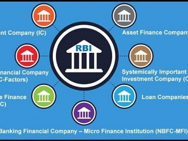 RBI ने वित्तीय संस्थाओं के बेस रेट में की कटौती, सस्ता पड़ेगा इनसे लोन लेना