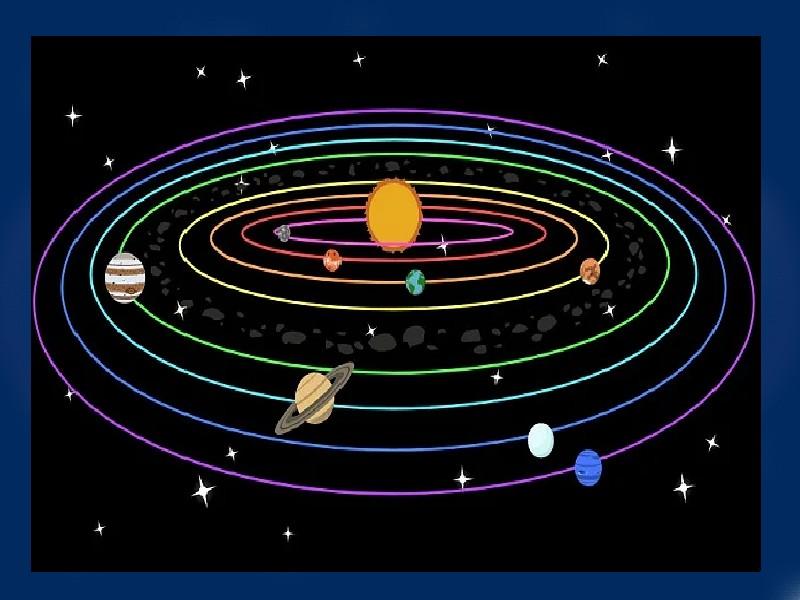 अगस्त में तीन ग्रह बदल रहे हैं अपनी राशि, जानिए किन लोगों के लिए खास रहेगा यह महीना