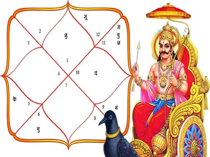 Shani Dev: कुंडली में है शनि के ये 3 योग तो बहुत ही भाग्यशाली हैं आप, रहेंगे मालामाल