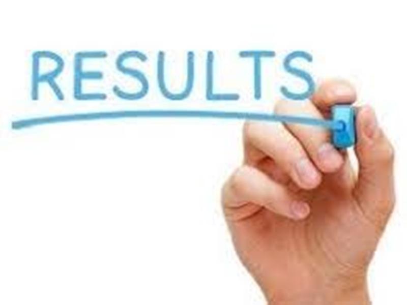 MP Board 10th Result 2020 : मेरिट सूची में सागर जिले के 6 विद्यार्थियों को मिला स्थान
