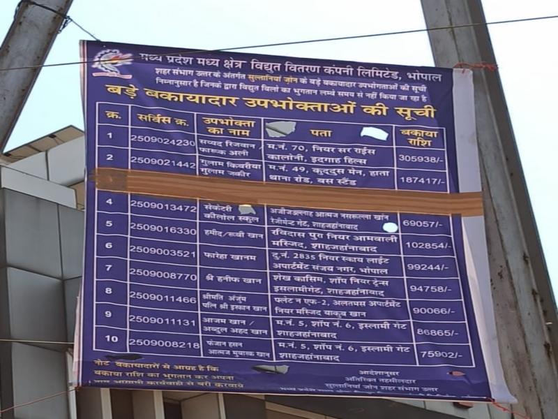 Bhopal Electricity Bill: बिजली बिल बकायादार बोले, चौराहों पर यूं नाम सार्वजनिक मत करो