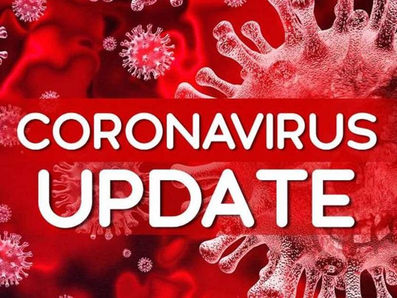 Corona News 22 October : 24 घंटों में 55 हजार से ज्यादा नए मामले, कुल संक्रमित 77 लाख से अधिक