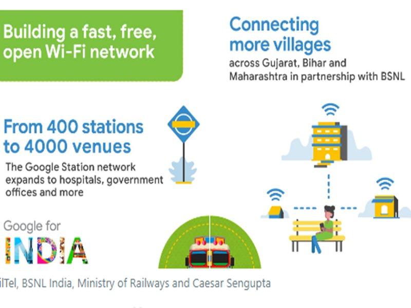 Google ने BSNL से मिलाया हाथ, गुजरात, महाराष्ट्र और बिहार में लगाएगा फ्री WiFi